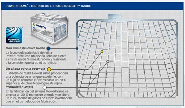 Bateria Tecnologia Powerframe